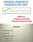 Financial analysis of Aanjaneya Lifecare LTD