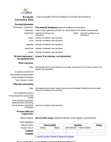 Curriculum Vitae Template - in English