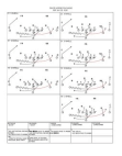 2002 Leonard Tigers Offense  34 Pages