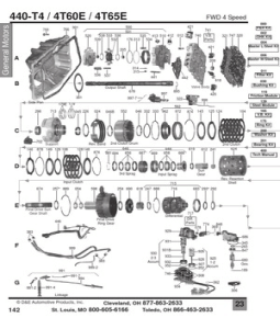 700r4 transmission schematic 700r4 exploded diagram wiring